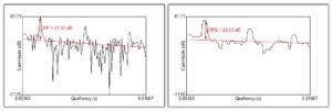 Phonanium Cepstrography Peaks