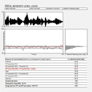 Phonanium Vocal Intensity Level