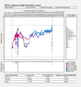 Phonanium Vocal Range Estimation